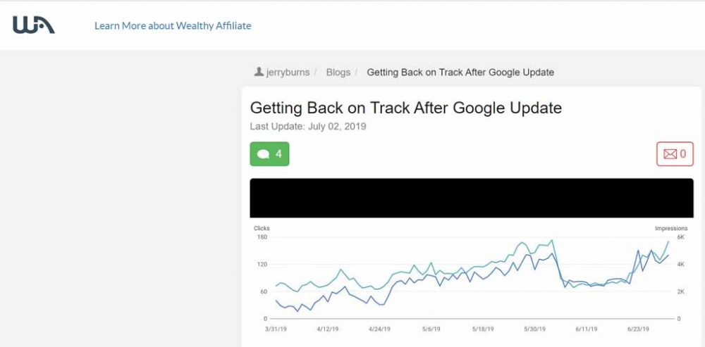 SEO Article from Wealthy Affiliate Website